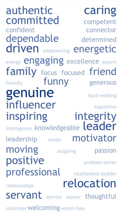 Word Exercise Bruce Tagcloud
